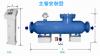 电离(动态)离子群水处理机组