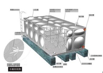 厦门水塔水箱