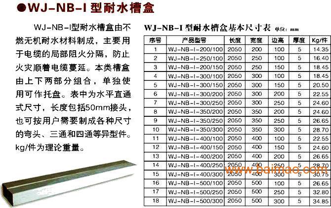 贵阳电缆耐火电缆槽盒