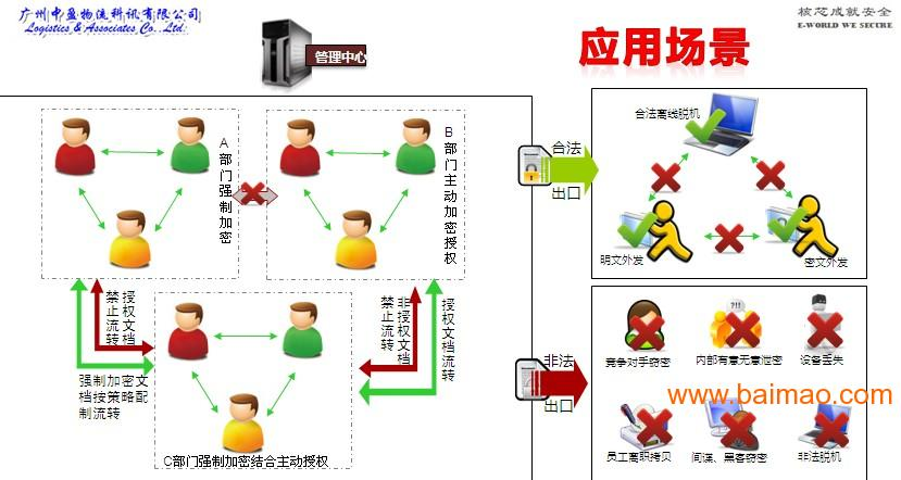 CAD加密图纸防拷贝复制设计软件五层全套办公楼图纸图片