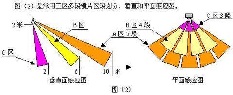 东莞防盗器专业安装公司