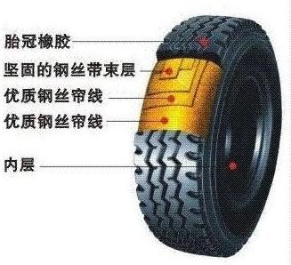 正品朝阳12.00R20钢丝胎卡车轮胎