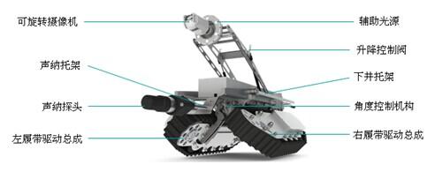 S800型履带式管道检测机器人,S800型履带式管道检测机器人生产
