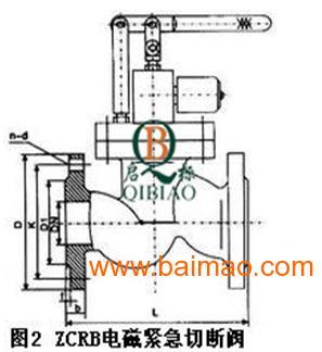 二,电磁紧急切断阀原理   zcrb系列切断阀是常开型脉冲触发式电磁图片