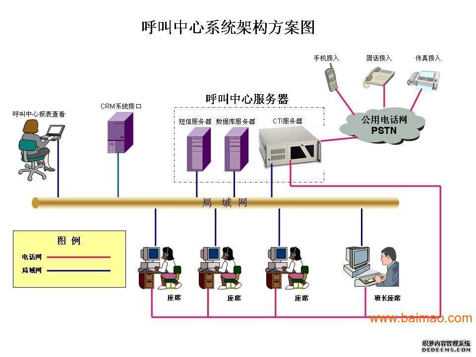 系统稳定的呼叫中心图片