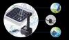瀚潮太阳能喷泉系统