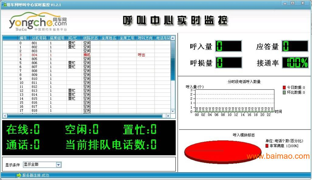 一体化呼叫中心系统图片
