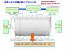 Gtools LGP 导光板网点设计软件