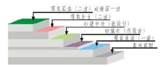 环氧玻璃钢防腐地坪
