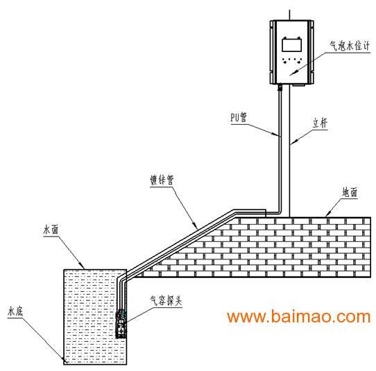 气泡式水位计-80m压力水位计-厂家v气泡全新//供应商靠谱的装修设计网图片