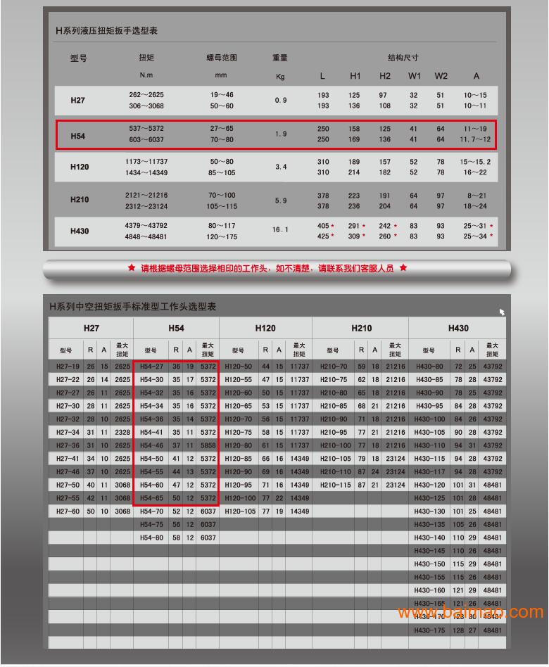 h54液压扳手 中空液压扳手-wren雷恩液压扳手厂家/批发/供应商图片
